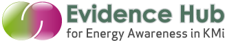 Evidence Hub for Energy Awareness in KMi Logo